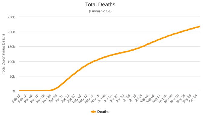 us-deaths-covid19